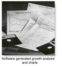 Software generated growth analysis and charts